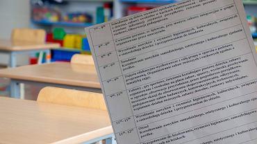 Pokazała plan lekcji dziecka z przedszkola. 'Rodzice wyrazili zaniepokojenie'