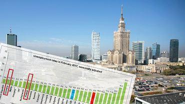 Stopa bezrobocia w Polsce stale spada