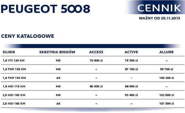 Peugeot 5008 - cennik