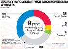 130 tys. grzywny za nielegalne zakłady. Drakoński wyrok w Czechach