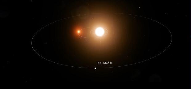 Planeta TOI 1338 b i dwie gwiazdy układu podwójnego