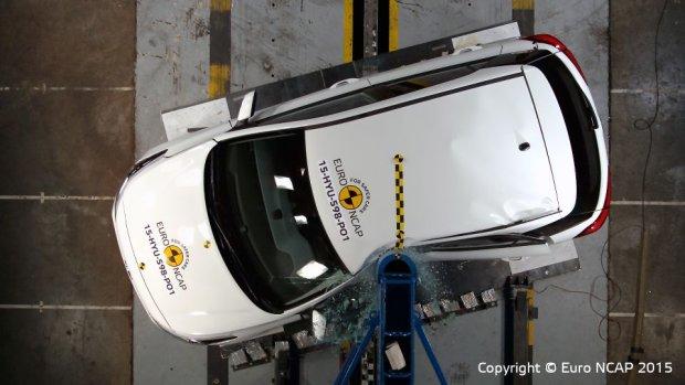 Hyundai i20 Testy Euro NCAP
