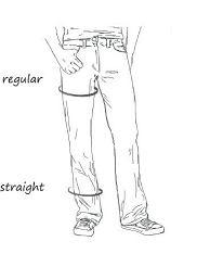 Jeansy na lato: kolekcja Patrol. Linia standard, spodnie, kolekcje, jeansy, moda męska