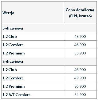 Suzuki Swift po faceliftingu - polski cennik