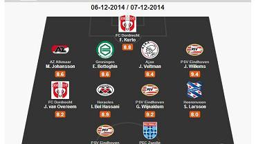 Jedenastka kolejki Eredivisie
