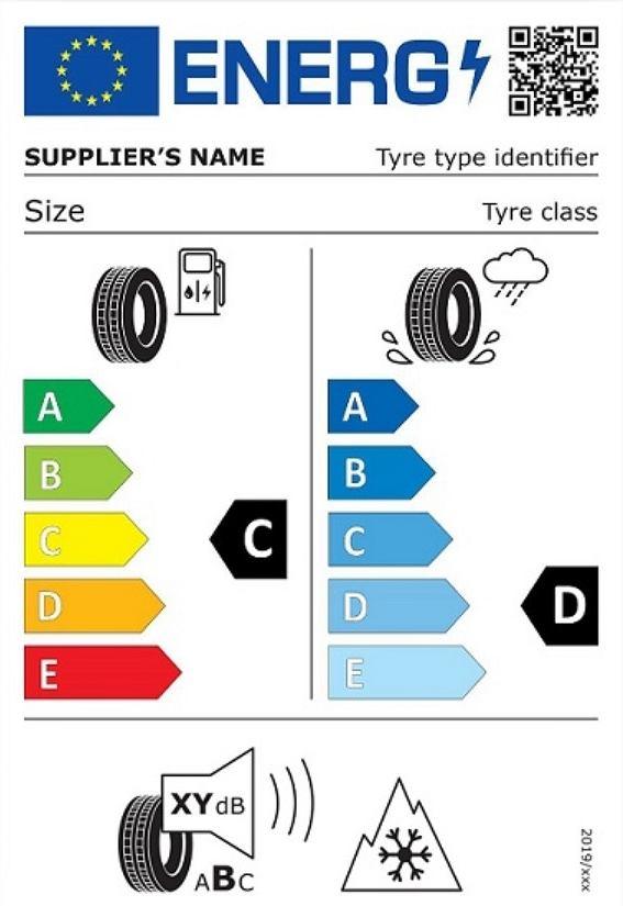 Opony, wzór nowej etykiety