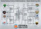 Koszykówka. Śląsk i Turów poznali rywali w Pucharze Polski