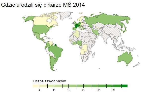 Skąd pochodzą piłkarze na MŚ 2014