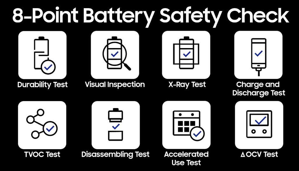Ośmiostopniowy test Samsunga