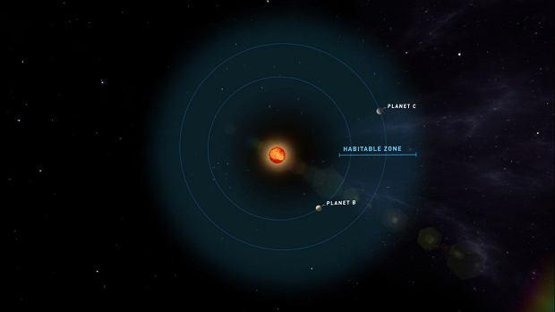 Naukowcy odkryli dwie planety, na których może rozwijać się życie