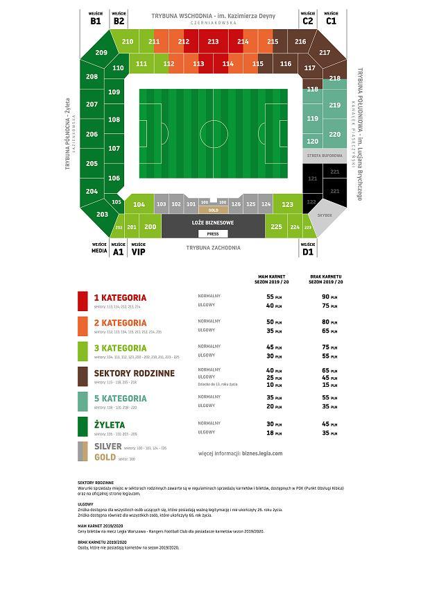 Ceny biletów na mecz Legia Warszawa - Glasgow Rangers