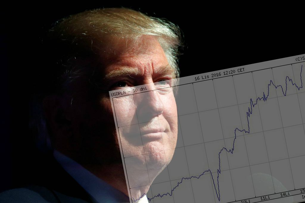Donald Trump; kurs USD/PLN
