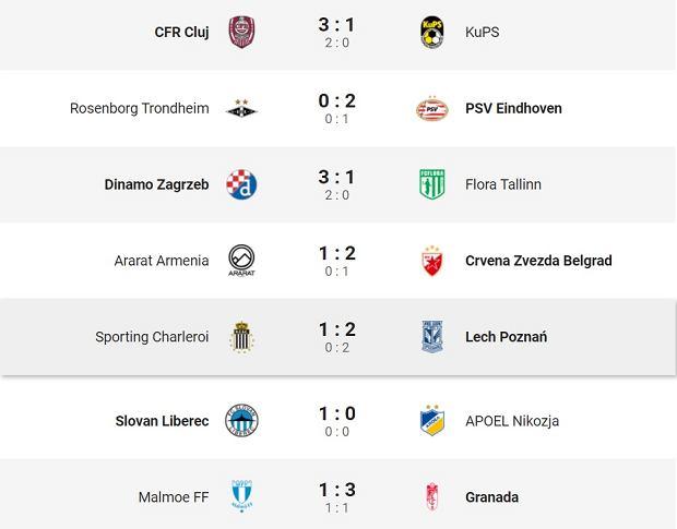 Wyniki Ligi Europy