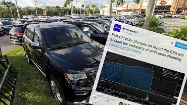 Po informacji o fałszowaniu pomiarów emisji spalin kurs Fiata zanurkował