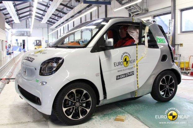 Samrt Fortwo (fot. Euro NCAP)