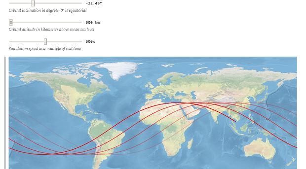 Uproszczona symulacja orbity satelity SCORE