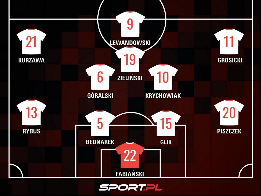 Przewidywany skład Polski na mecz z Japonią