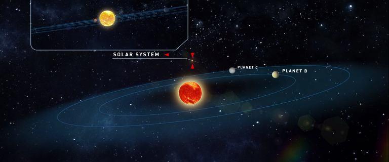 Naukowcy odkryli dwie planety zdatne do zamieszkania