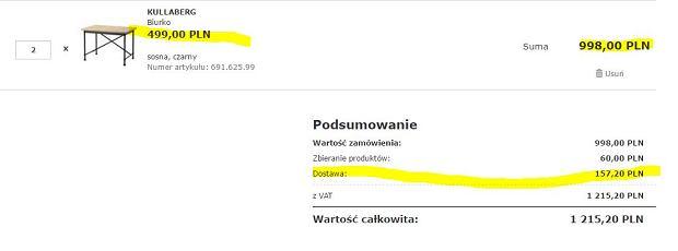 Dostawa IKEA