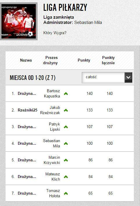 Liga Piłkarzy w Wygraj Ligę po 23. kolejce Ekstraklasy
