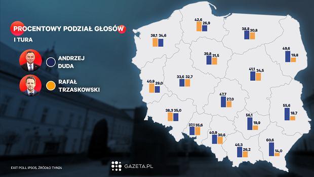 https://bi.im-g.pl/im/fe/df/18/z26080510Q,Wybory-prezydenckie-2020--Jak-glosowaly-poszczegol.jpg