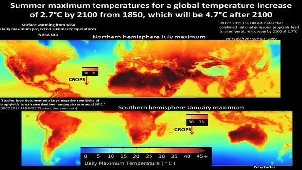 Przez ocieplenie klimatu wzrośnie problem uchodźców klimatycznych