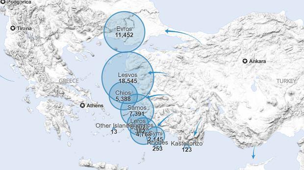Dane dotyczące migracji do Grecji w 2019 roku