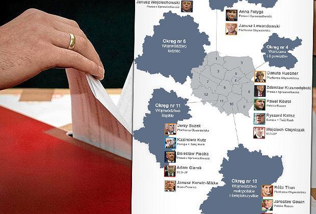 Najważniejsi kandydaci w eurowyborach
