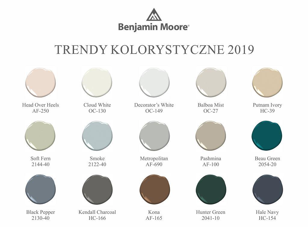 Trendy kolorystyczne 2019