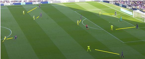 Piłkarze Getafe indywidualnie pilnujący zawodników Barcelony. Ter Stegen ze swobodą wyprowadzenia piłki