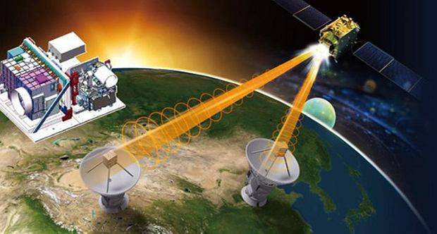 Podłączenie anteny Time Warner